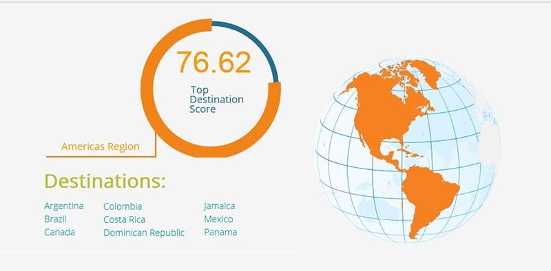 آمار گردشگری پزشکی در جهان